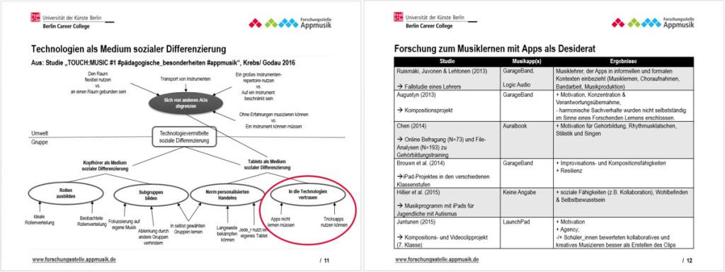 Appmusik_Forschung Desiderat